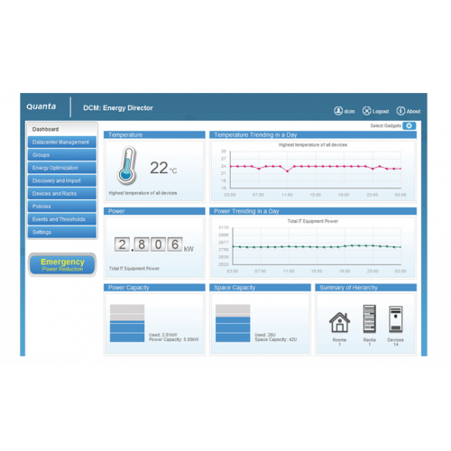 Quanta Datacenter Manager (QDCM)